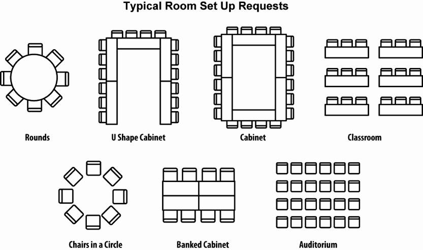 meeting room setup - types of conference room setups pictures to pin on